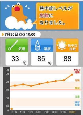 熱中症アラート (iPhoneアプリ)